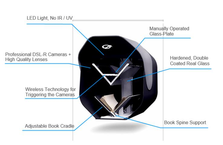 Qidenus SMART Book Scan 4.0